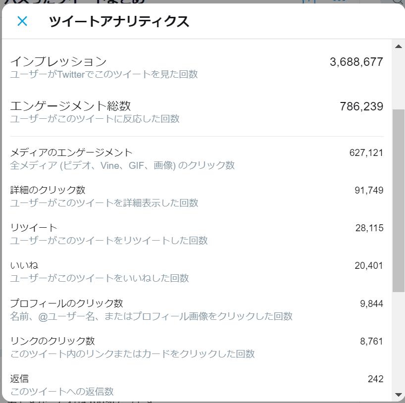 Twitter運用 本